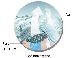 Material Ski-underwear-Blizzard-LIGHT-SHIRT-LONG-SLEEVE