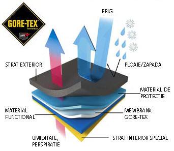 Material Incaltaminte-outdoor-Tecnica-WASP-MID-GTX-MS